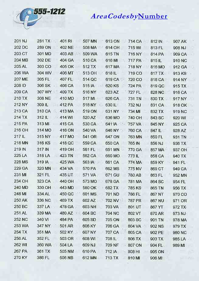 US Area Codes - by Number